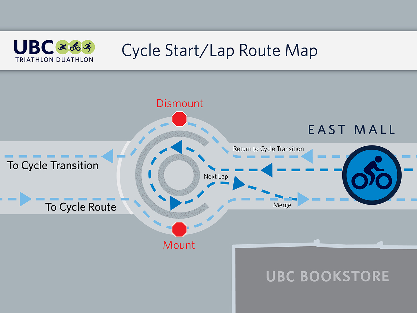 2019 UBC Triathlon Duathlon Cycle Lap Route Map